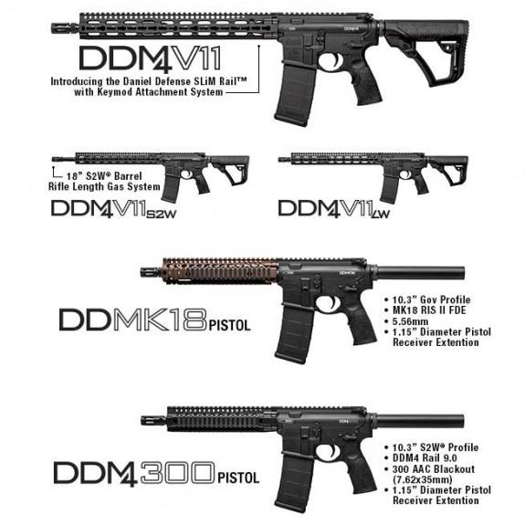 daniel defense new products