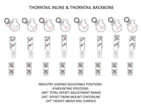 iwc backbone and inline options