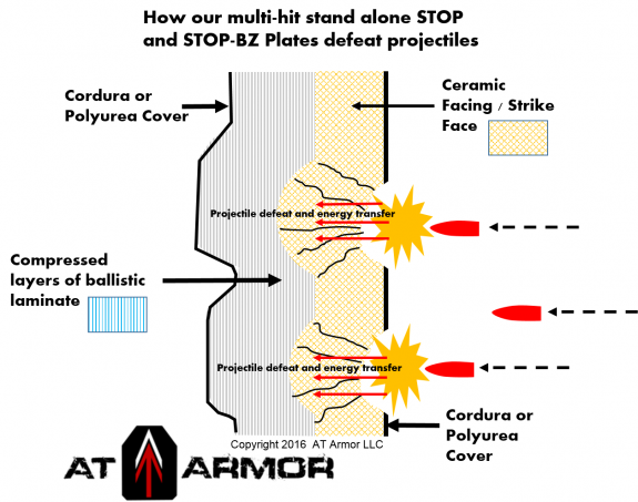 AT Armor Info Graphic