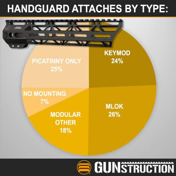 gunstruction-attachment-type