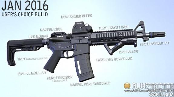 gunstruction january 2016 users choice